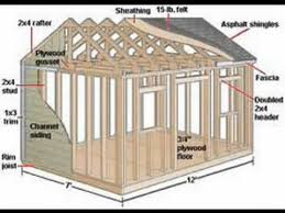 Bon How Much Will It Cost To Build A Outdoor Shed